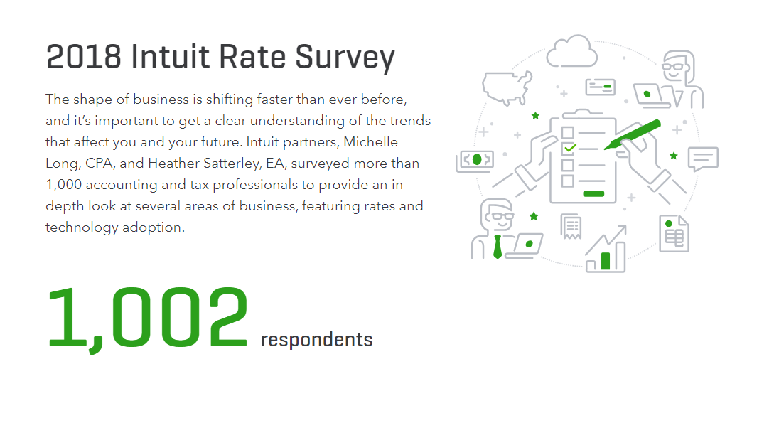 The 2018 Intuit Billing Rate Survey Results are in!